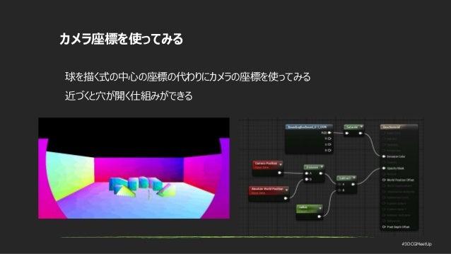 #3DCGMeetUp カメラ座標を使ってみる 球を描く式の中心の座標の代わりにカメラの座標を使ってみる 近づくと穴が開く仕組みができる