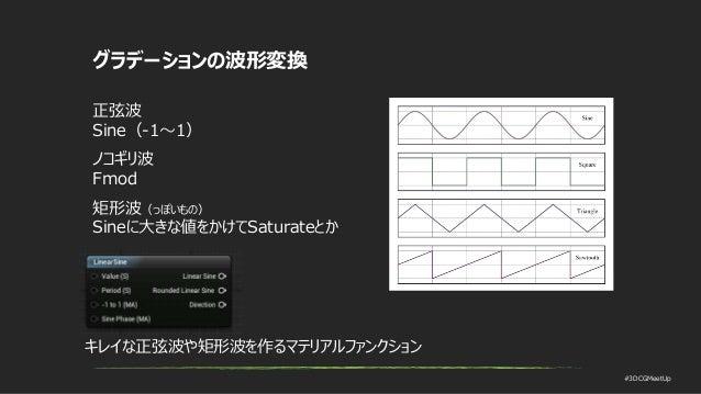 #3DCGMeetUp グラデーションの波形変換 正弦波 Sine(-1~1) ノコギリ波 Fmod 矩形波(っぽいもの) Sineに大きな値をかけてSaturateとか キレイな正弦波や矩形波を作るマテリアルファンクション