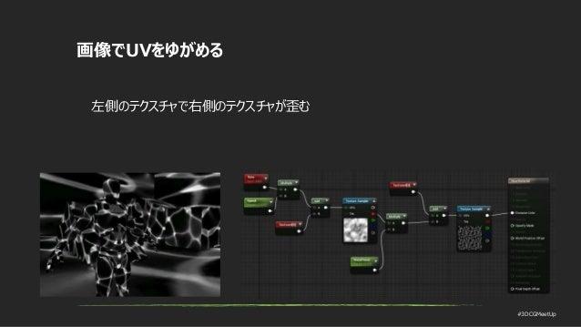 #3DCGMeetUp 画像でUVをゆがめる 左側のテクスチャで右側のテクスチャが歪む