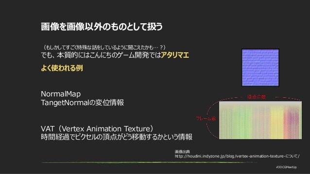 #3DCGMeetUp 画像を画像以外のものとして扱う (もしかしてすごく特殊な話をしているように聞こえたかも…?) でも、本質的にはこんにちのゲーム開発ではアタリマエ よく使われる例 NormalMap TangetNormalの変位情報 V...