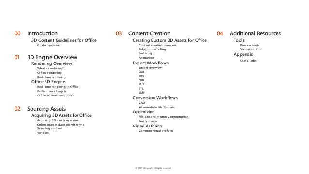 3D Content Guidelines for Microsoft Slide 2