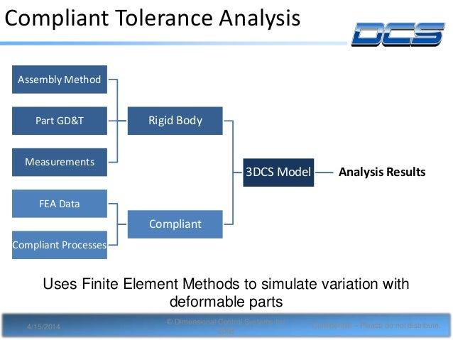 tolerance analysis