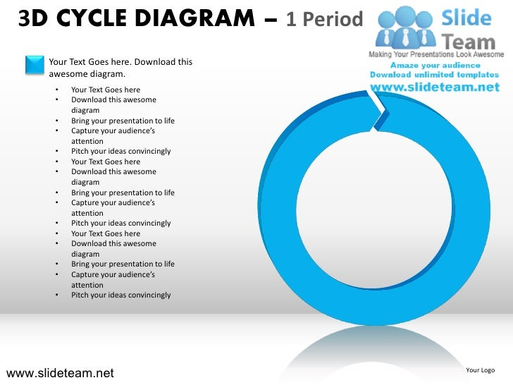 3D CYCLE DIAGRAM – 1 Period      Your Text Goes here. Download this      awesome diagram.       •   Your Text Goes here   ...