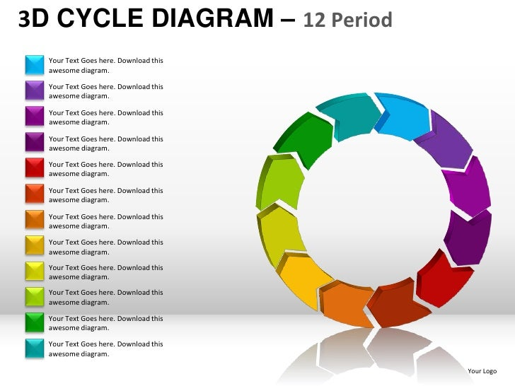 Cycle diagram templates akbaeenw cycle diagram templates ccuart Gallery