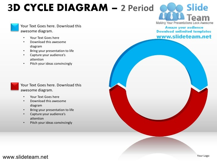 3d cycle diagram powerpoint presentation templates 3d cycle diagram ccuart Gallery