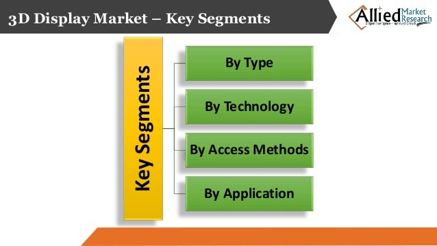 3d display market segments by type technology access 3d application