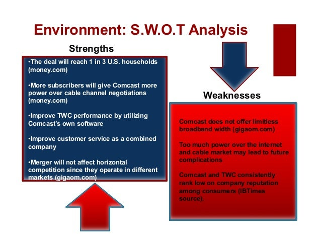 comcast swot analysis 2015