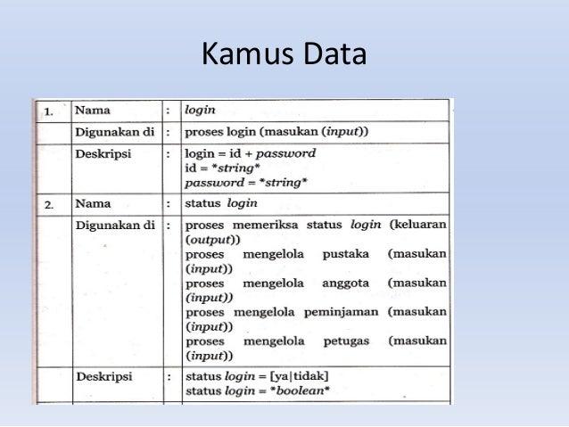 Data flow diagram dfd level 1 11 ccuart Choice Image