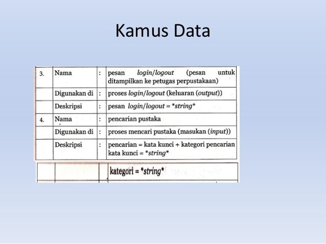 Data flow diagram kamus data 12 ccuart Choice Image