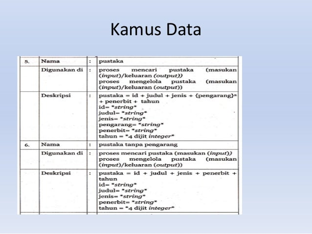 Data flow diagram kamus data 13 ccuart Gallery