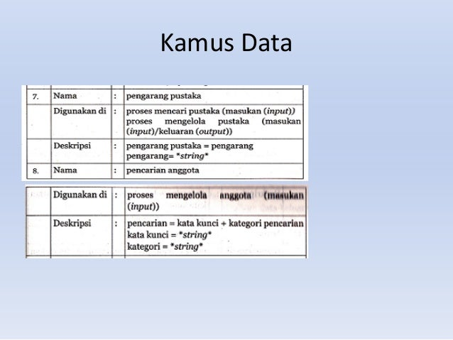 Data flow diagram kamus data 14 ccuart Image collections