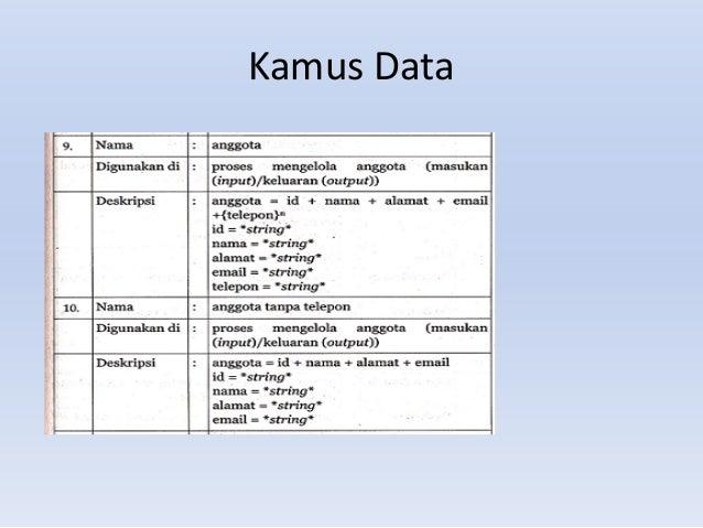 Data flow diagram kamus data 15 ccuart Choice Image