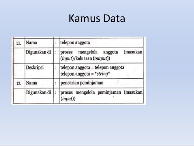 Data flow diagram kamus data 16 ccuart Choice Image