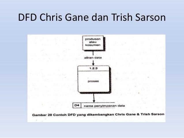 Data flow diagram ccuart Choice Image