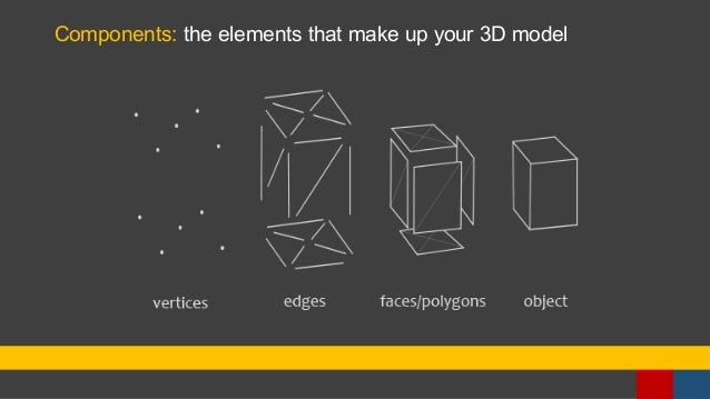 Components: the elements that make up your 3D model