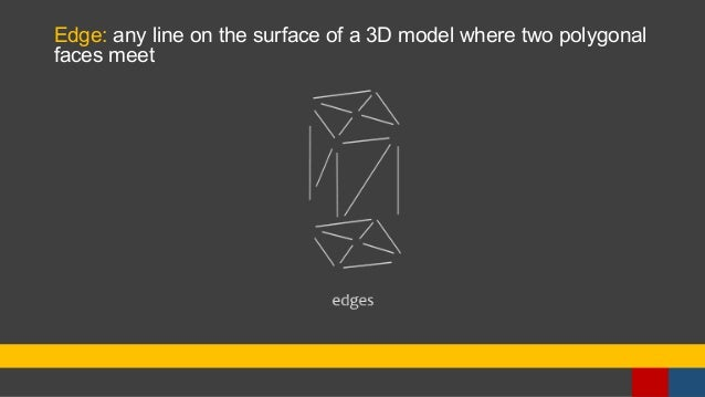 Edge: any line on the surface of a 3D model where two polygonal faces meet