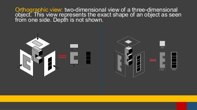 Orthographic view: two-dimensional view of a three-dimensional object. This view represents the exact shape of an object a...