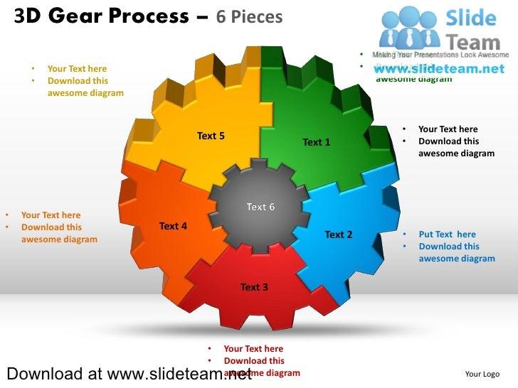3 d gear split up into pie chart pieces process 6 pieces ...