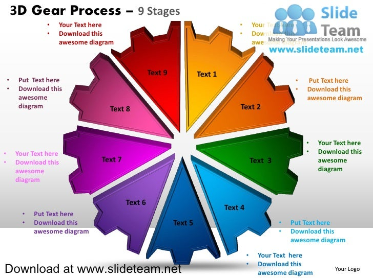 3D Gear Process – 9 Stages                  •   Your Text here                                              •        Your ...