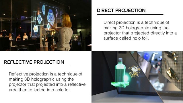 Introduction to 3D Holographic Technology