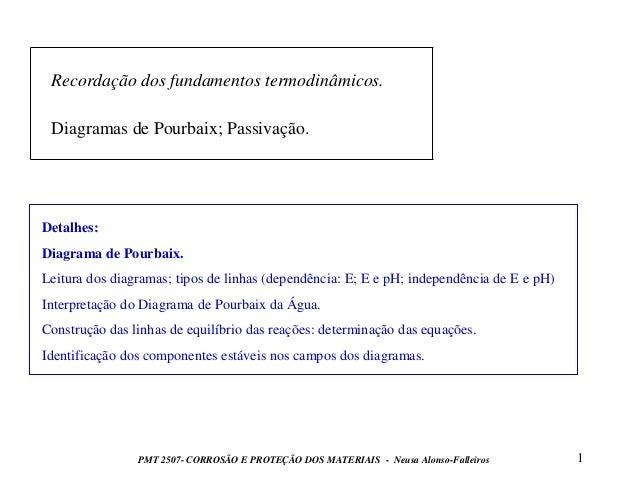 Recordação dos fundamentos termodinâmicos. Diagramas de Pourbaix; Passivação.  Detalhes: Diagrama de Pourbaix.  Leitura do...