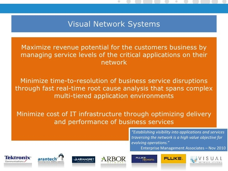 3 Dimensions Of Application Performance Management