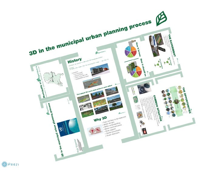 3d In The Municipal Urban Planning Proces