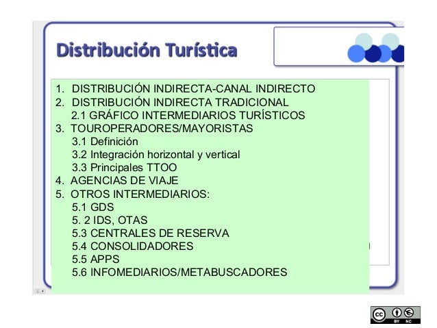 1. DISTRIBUCIÓN INDIRECTA-CANAL INDIRECTO 2. DISTRIBUCIÓN INDIRECTA TRADICIONAL 2.1 GRÁFICO INTERMEDIARIOS TURÍSTICOS 3. T...