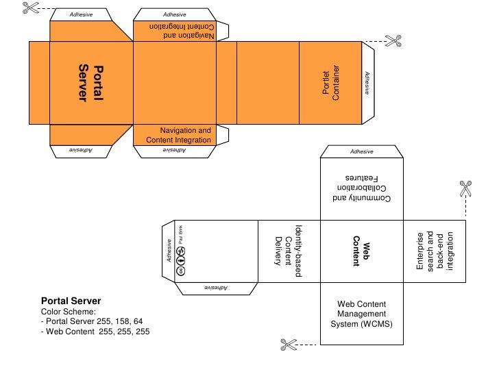3d it architecture portal server ccuart Choice Image