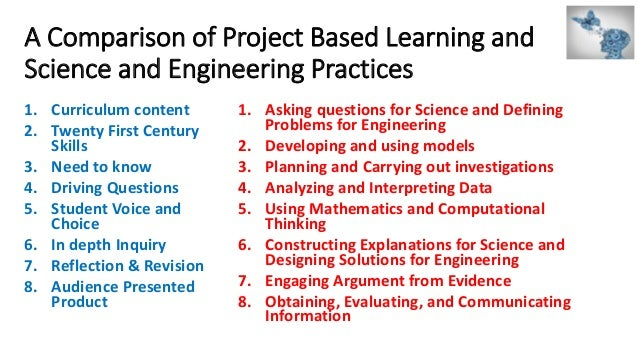 Analysis of various programs Paper