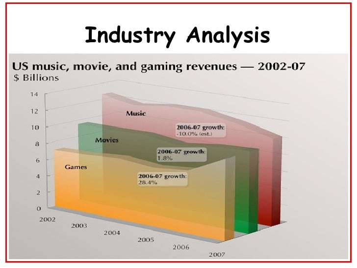 pest analysis of movie rental industry How to apply the five force model in the retail  consider how the videotape movie rental industry has  how to apply the five force model in the retail business.