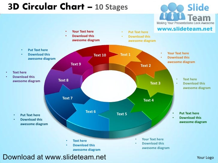 3D Circular Chart – 10 Stages                                   •    Your Text here           •      Put Text here        ...