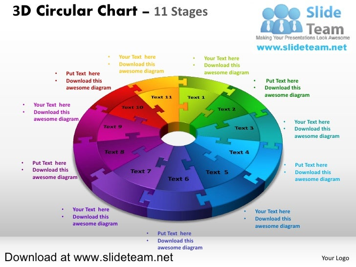 3D Circular Chart – 11 Stages                                   •      Your Text here          •      Your Text here      ...