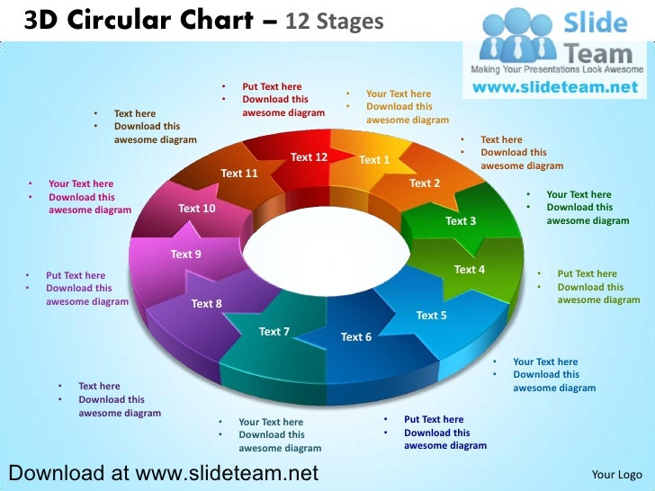 3 d pie chart circular with hole in center 12 stages powerpoint prese 3d circular chart 12 stages ccuart Gallery