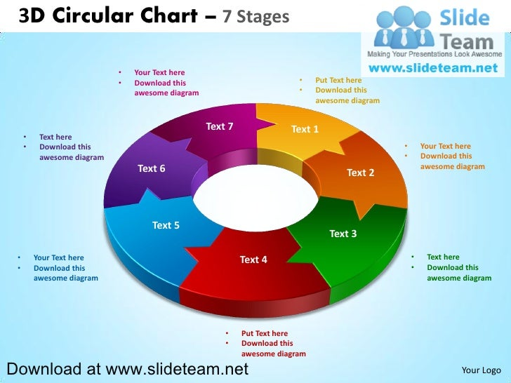 3D Circular Chart – 7 Stages                            •   Your Text here                            •   Download this   ...