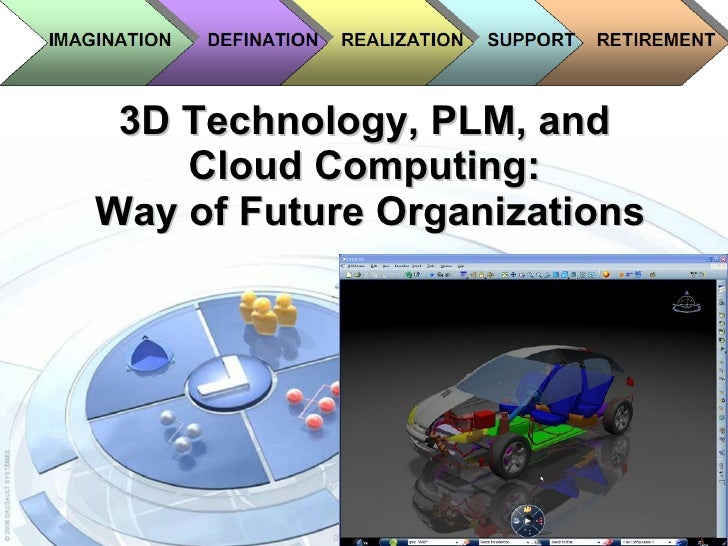 3D Technology, PLM, and  Cloud Computing:  Way of Future Organizations