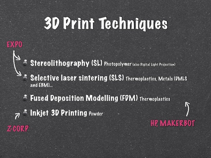 Introduction to 3d printing and 3d design ppt download.