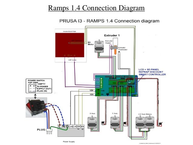 3d Printer Ramps Diagram - DIY Enthusiasts Wiring Diagrams • on avr schematic, raspberry pi schematic, camera schematic, electronics schematic, design schematic, wireless schematic, additive manufacturing schematic, laser schematic, engineering schematic, makerbot schematic,