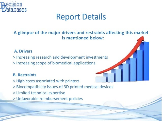 3d printing market research report