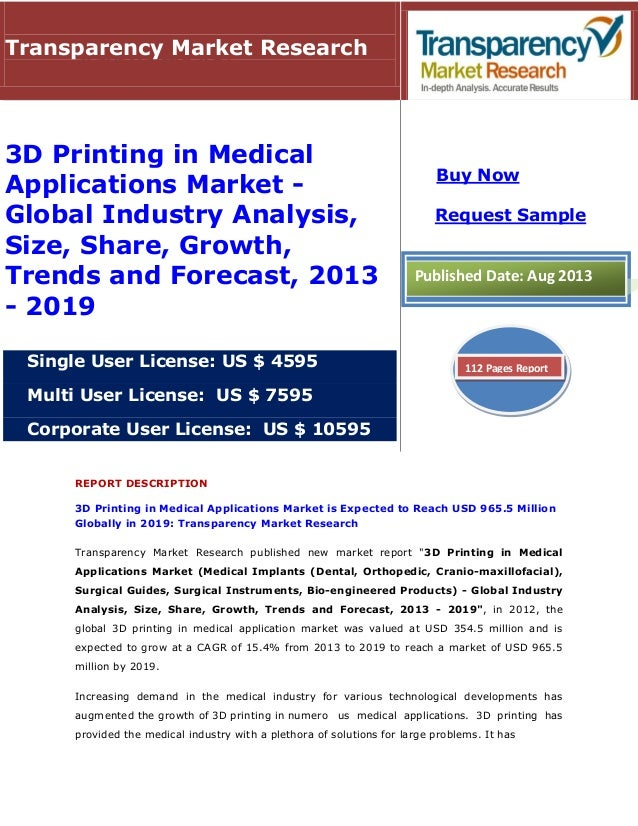 3d printing in medical applications market analysis 2013 3d application