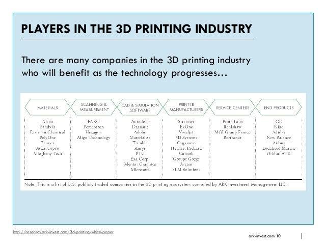 public 3d printing companies