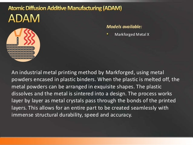 3D Printing Technologies - Explained in Plain English
