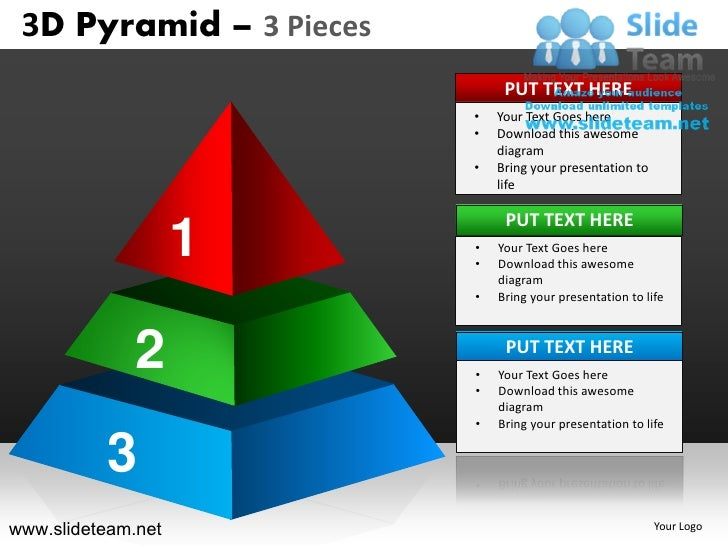 3d pyramid stacked shapes chart 3 pieces powerpoint ppt slides., Powerpoint templates