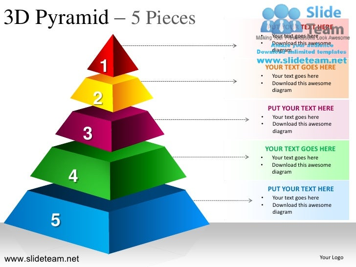 3d pyramid stacked shapes chart 5 pieces powerpoint presesntation tem