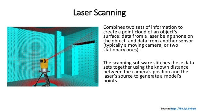 3D Scanning Basics for Printing and Immersive Technologies