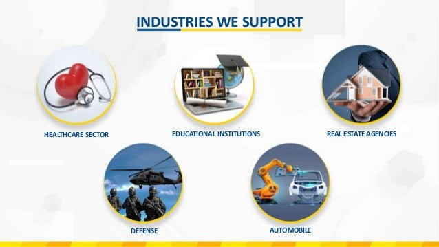 THANK YOU FOR MORE INFO, VISIT www.winbizsolutionsindia.com