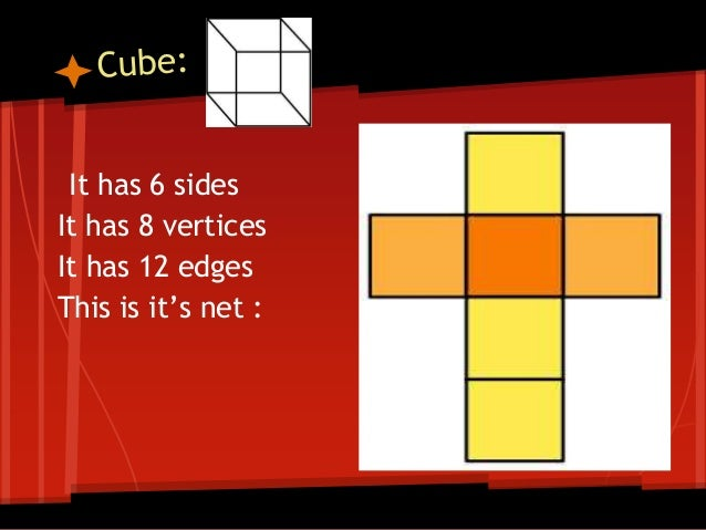 It has 6 sides It has 8 vertices It has 12 edges This is it's net :