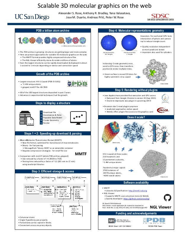 Scalable3Dmoleculargraphicsontheweb PDB a billion atom archive Steps 1 + 2: Speeding-up download & parsing Funding a...