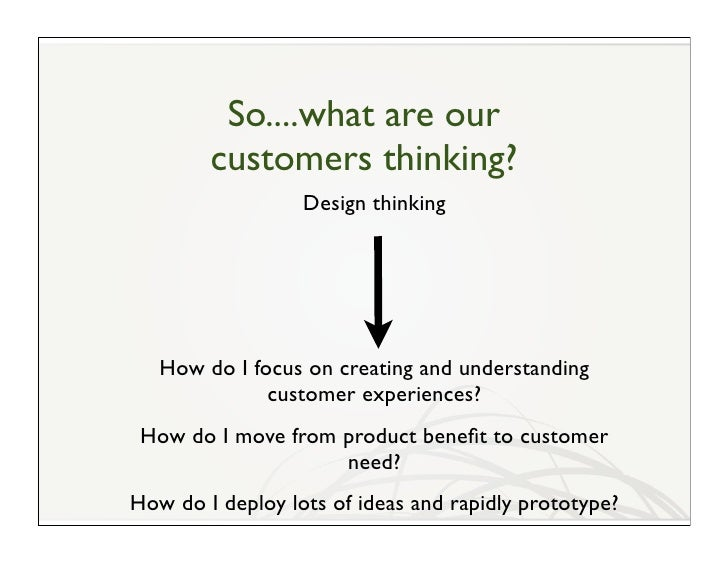 So....what are our         customers thinking?                   Design thinking        How do I focus on creating and und...