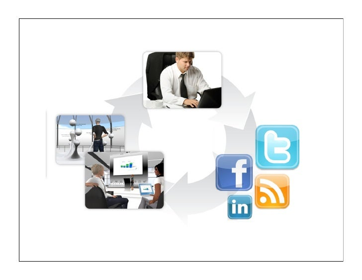 The Challenge of Measurement:    The Language of Brands           Social Media Ad Metrics         Definitions         Rele...